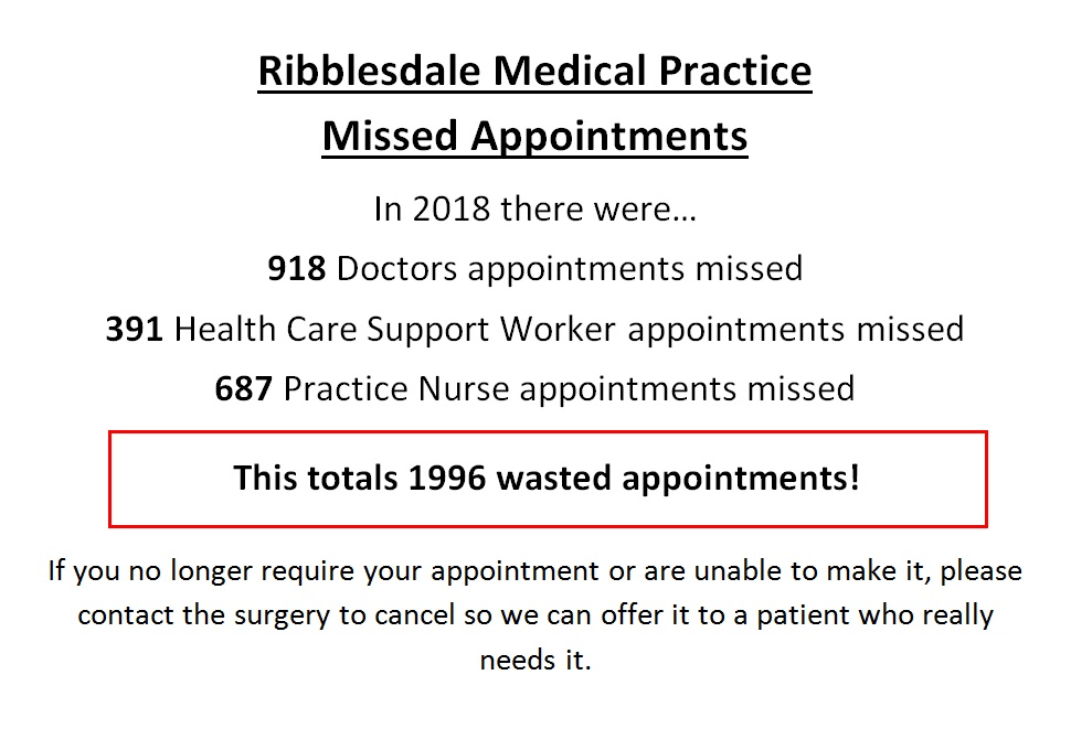 Ribblesdale Medical Practice